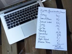 Knapp 180 Euro kostet mich das digitale Grundrauschen monatlich - viel Geld für nichts.